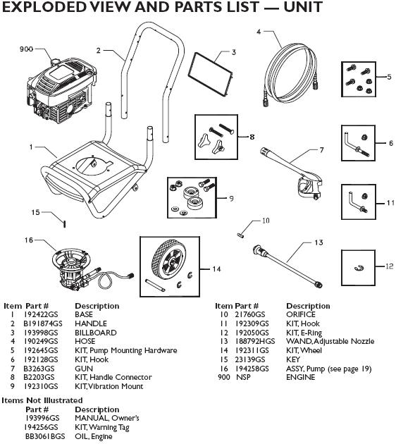 Troy-bilt pressure washer model 020207 breakdown & parts