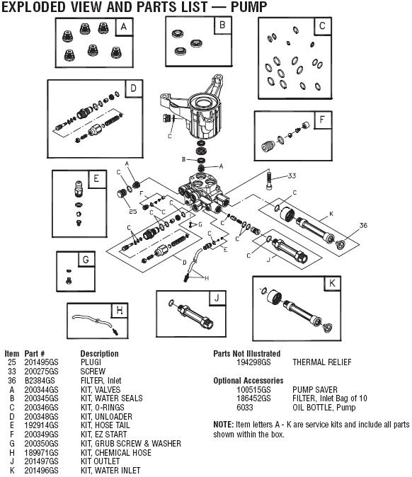 Troy-bilt model 020296-01 pump breakdown & parts
