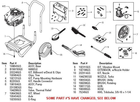 simpson pressure washer parts diagram imageresizertool com troy bilt electrical wiring diagrams