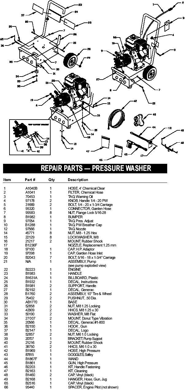 Generac Pressure Washer Model 1042 2 Replacement Parts