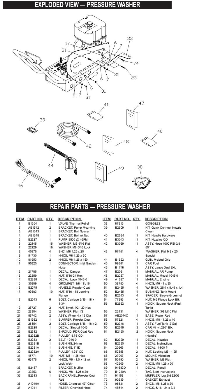 generac pressure washer model 1046-0 breakdown & parts