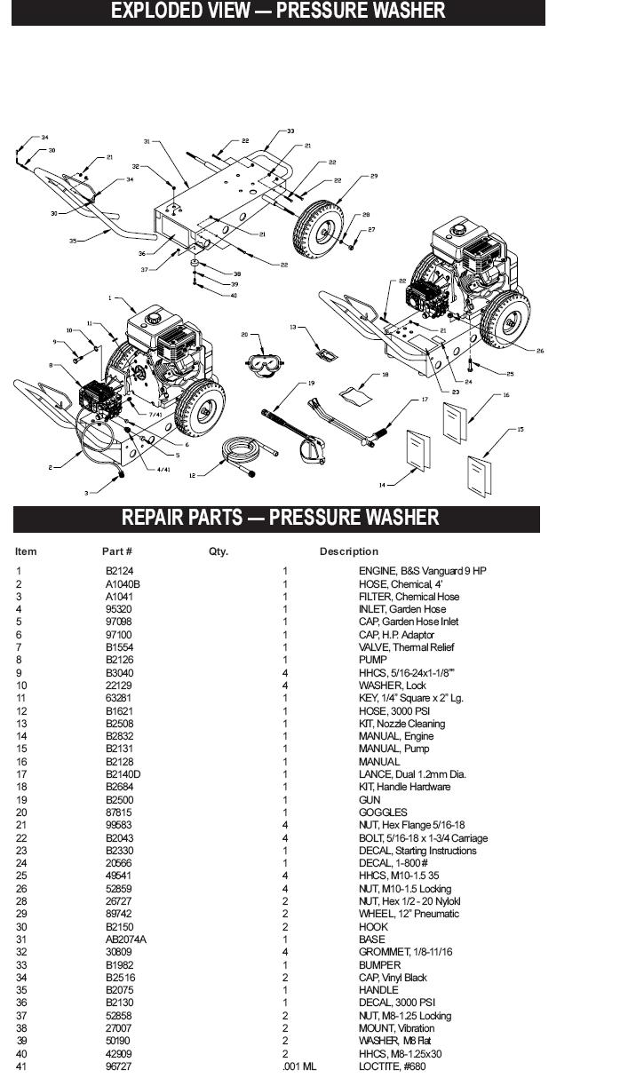 generac pressure washer model 1124-0 breakdown & parts