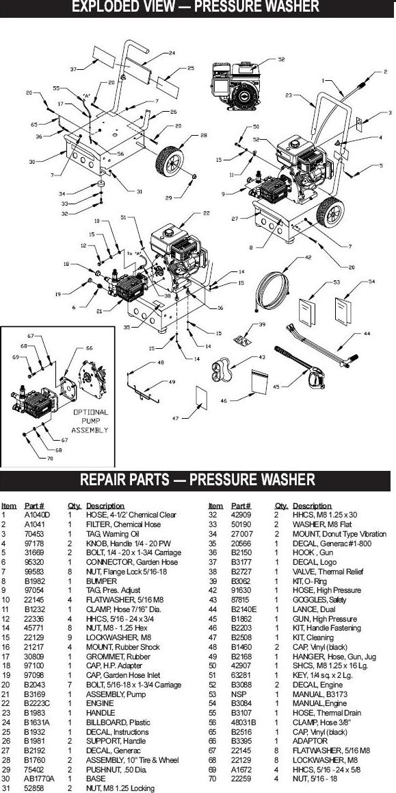 generac pressure washer model 1132-0 breakdown & parts
