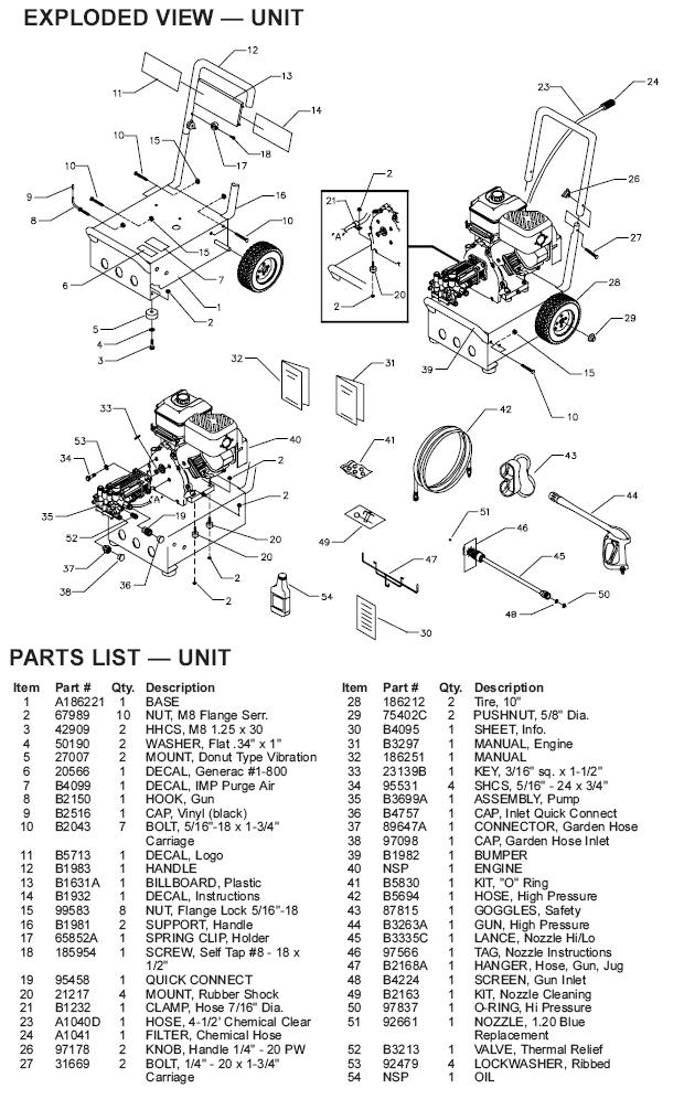 Generac Pressure Washer Model 1292 3 Replacement Parts