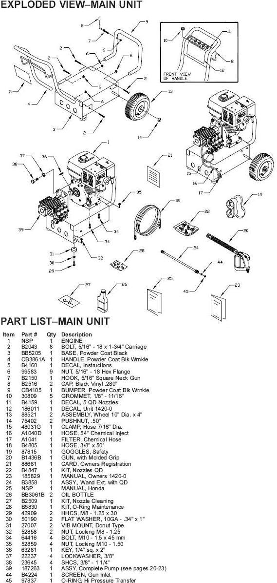 honda engine pressure washer manual llotavj