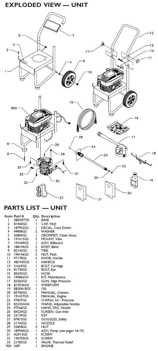 Generac pressure washer model 1439-1 replacement parts, pump breakdown, repair kits, owner manual and upgrade pump.