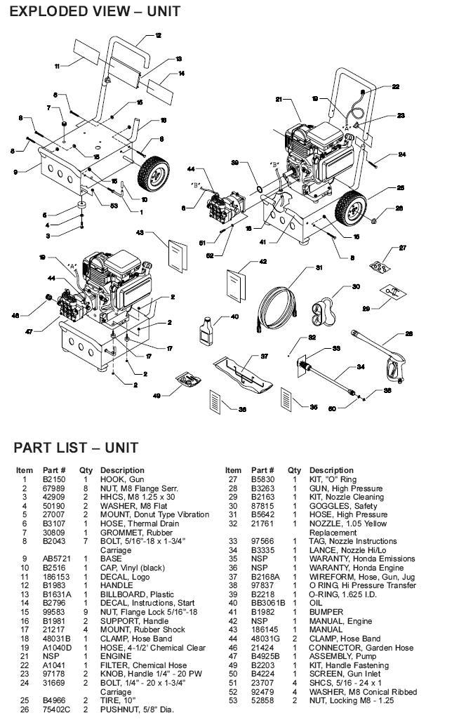 Pressure Washer: Generac Pressure Washer Manual