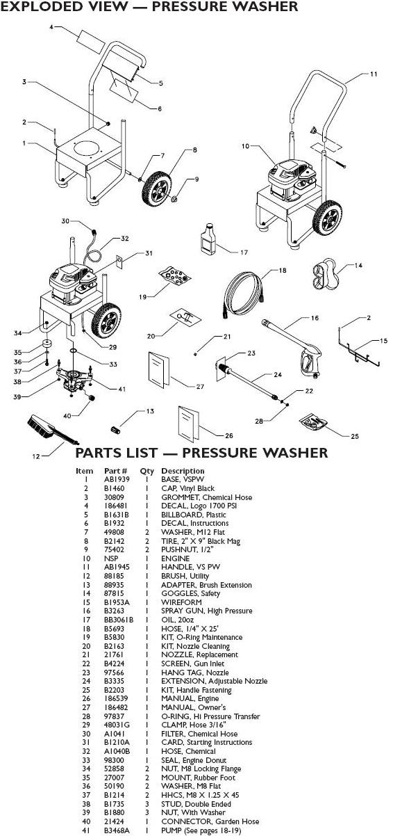 Generac Pressure Washer Model 1467 0 Replacement Parts