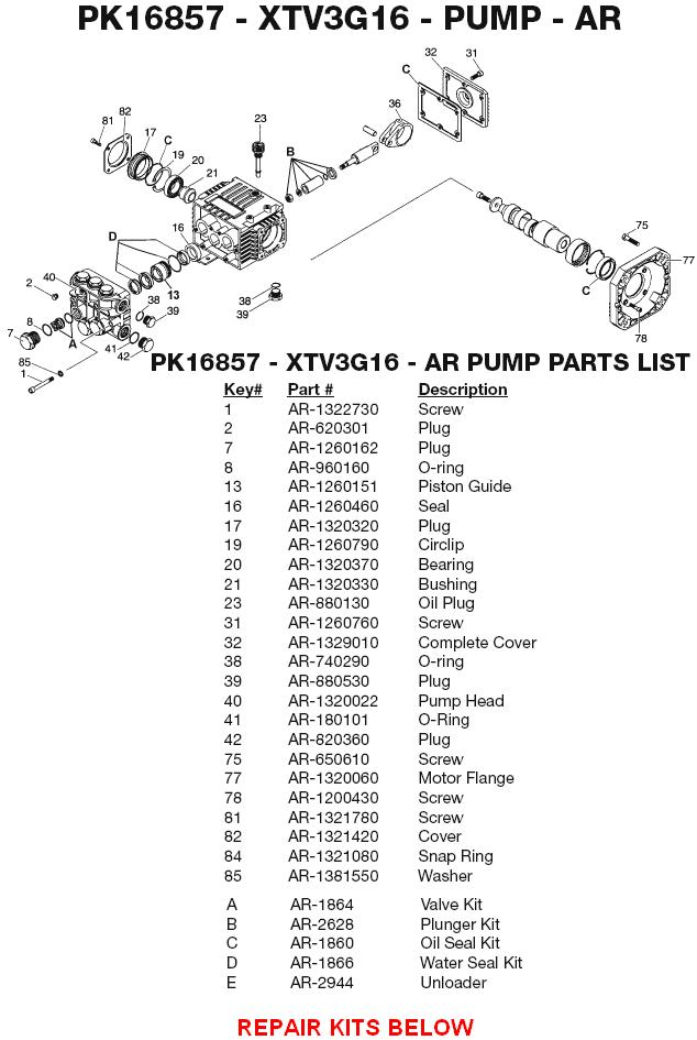 DEVILBISS PRESSURE WASHER model 1503CWBN (AR) replacement parts & upgrade pump