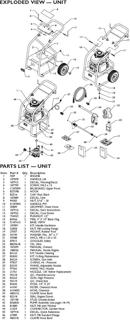 honda gcv160 pressure washer manual