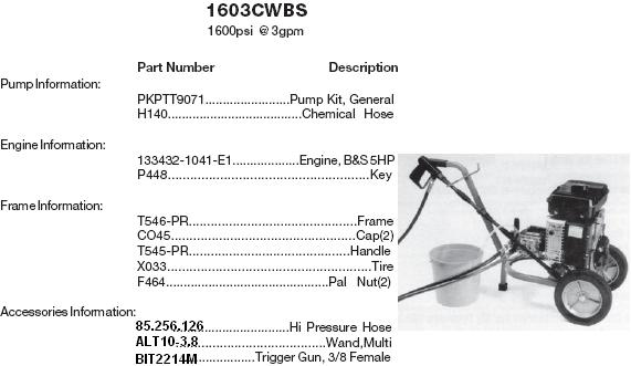 1603CWBS(GEN) Pressure Washer parts, breakdowns, repair kits, upgrade pump