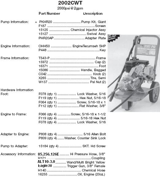 2002CWT(Giant) Pressure Washer Parts, breakdowns, and Repair Kits