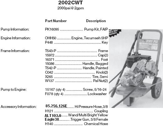 2002CWT(Faip)pressure washer parts and repair kits