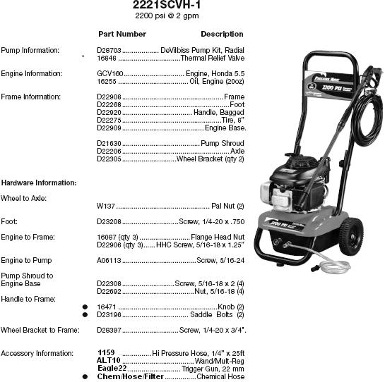 Excell 2221SCVH-1 pressure washer parts