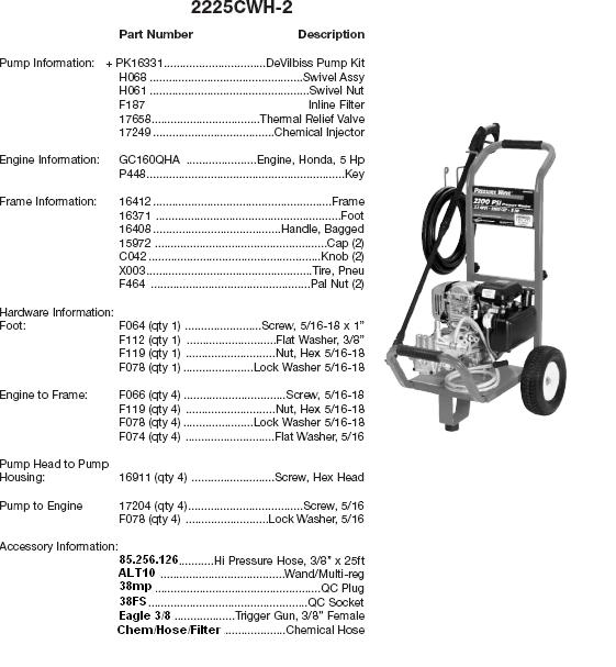 Excell 2225CWH-2 pressure washer parts