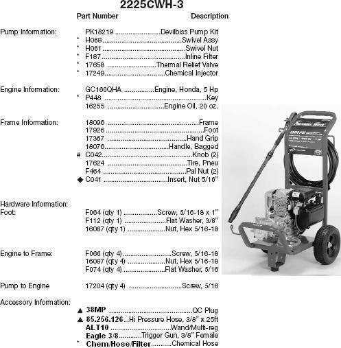 Excell 2225CWH-3 pressure washer parts