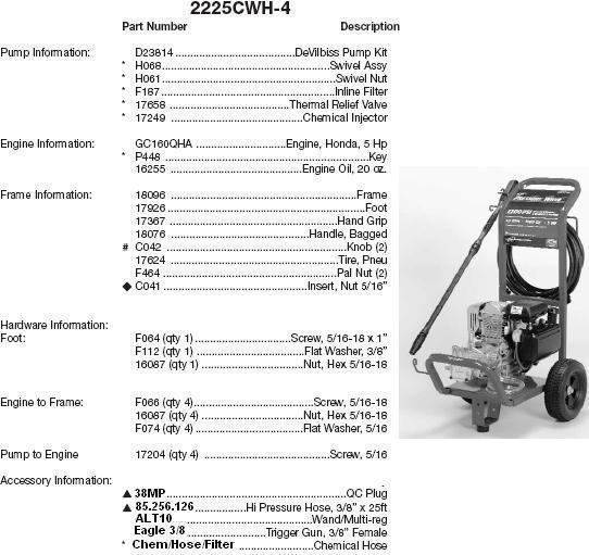 Excell pressure washer 2225CWH-4 parts breakdown owners manual
