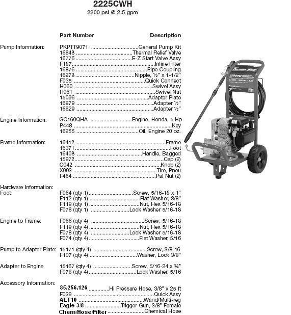 Excell 2225CWH pressure washer parts