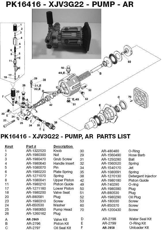 Excell 2227CWB pump breakdown and parts