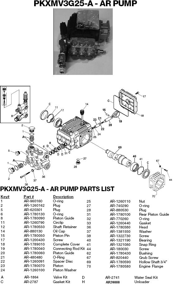 Excell 2403CWH pump breakdown and parts