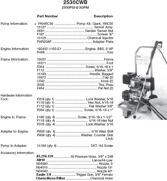Excell 2530CWB pressure washer parts