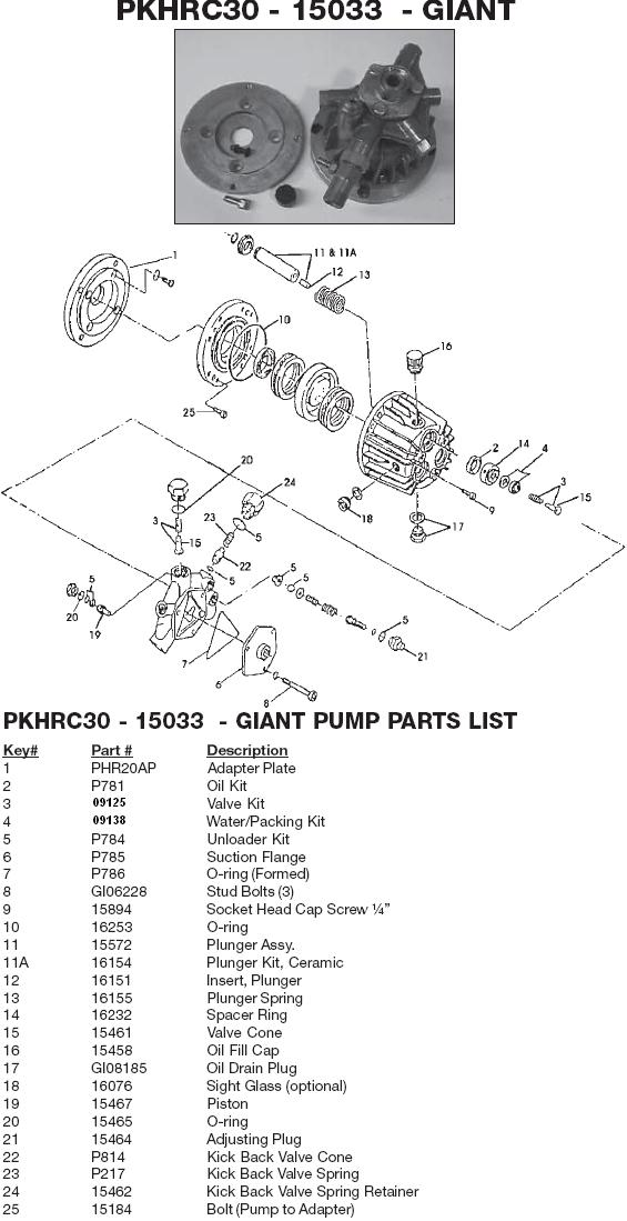Excell 2530CWB pump parts