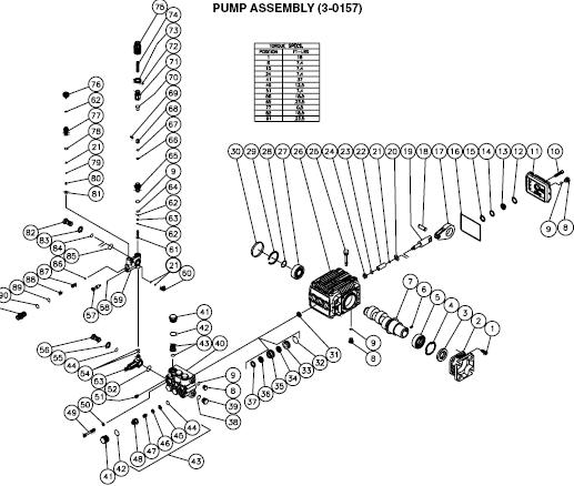 JP-2003-0ME1 Pressure Washer Breakdown, Parts Repair Kits, Pumps & owners manual.