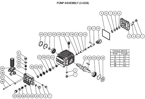 JCW-2403-0MHB pressure washer parts, pumps, repair kits, breakdowns & owners manuals