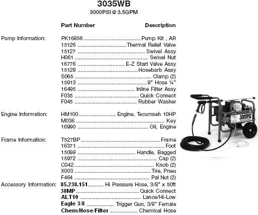 Excell 3035WB pressure washer parts