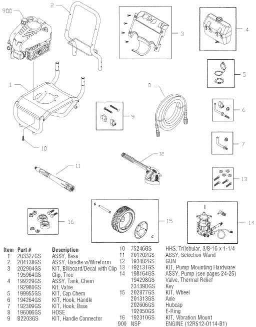SEARS CRAFTSMAN 580752101 PRESSURE WASHER REPLACEMENT PARTS