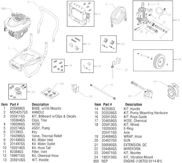 sears craftsman 580752190 pressure washer replacement parts