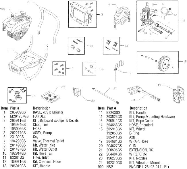 sears craftsman 580752250 pressure washer replacement parts