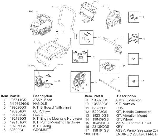 SEARS CRAFTSMAN 580752420 PRESSURE WASHER REPLACEMENT PARTS