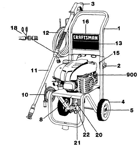 Sears Amp Craftsman Pressure Washer Model 919762350