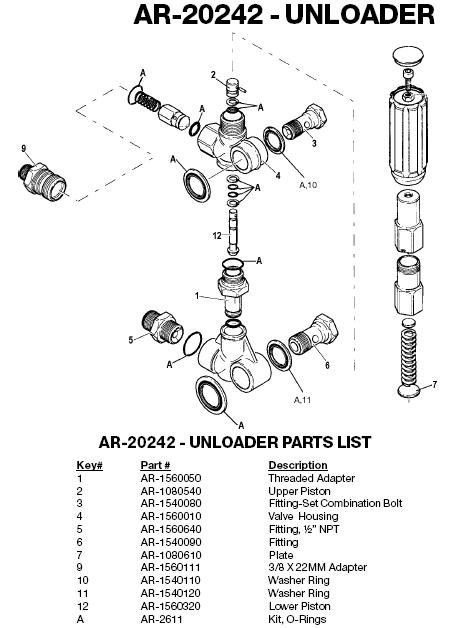 Porter Cable Pch3031a Pressure Washer Replacement Parts