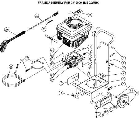 CV-2000-1MBC/2MBC pressure washer replacement parts, breakdown, pumps & repair kits.
