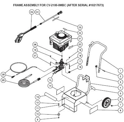CV-2100-0MBC pressure washer replacement parts, breakdown, pumps & repair kits.