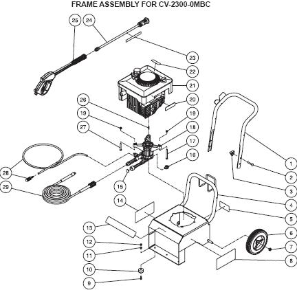CV-2300-0MBC pressure washer replacement parts, breakdown, pumps & repair kits.