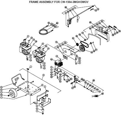 CW-1504-3MGH,GV pressure washer parts, pumps, repair kits, breakdowns & owners manual