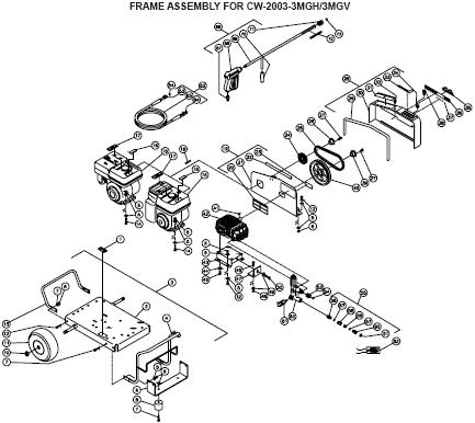 CW-2003-3MGH,GV pressure washer parts, pumps, repair kits, breakdowns & owners manual