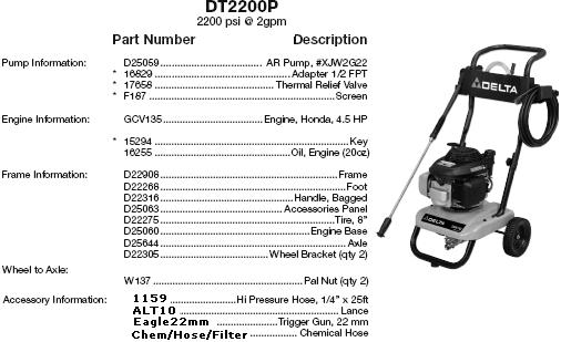 Excell DT2200P pressure washer parts