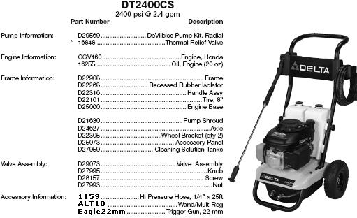 Delta Excell Pressure Washer Dt2400cs Parts Breakdown