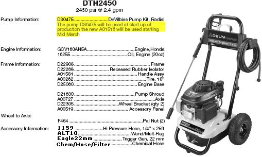 Delta Excell Pressure Washer Dth2450 Parts Breakdown