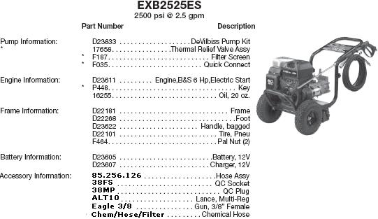 Excell EXB2525ES pressure washer parts