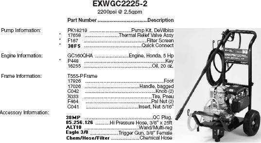 EXCELL EXWGC2225-2 PRESSURE WASHER REPLACEMENT PARTS