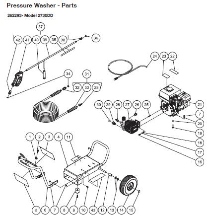 G-FORCE 2730 262293 Pressure Washer Parts, Breakdown, Pump & Owners Manual