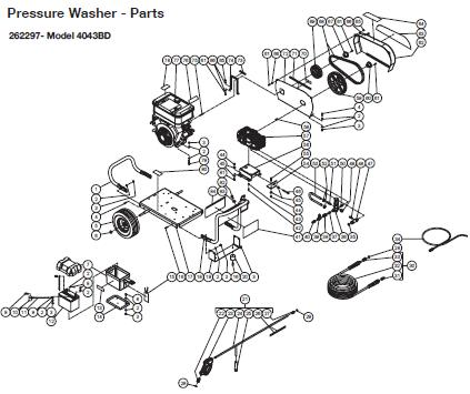 G-FORCE 4043BD 262297 Cold Water Pressure Washer Breakdown, Parts, Pump, Repair Kits & Owners Manual.