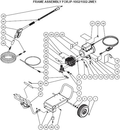JP-1502-2ME1 Pressure Washer breakdowns Replacement Parts, repair Kits & manual.