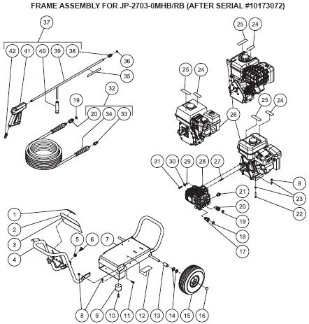 JP-2703-0MHB Pressure Washer breakdowns Replacement Parts