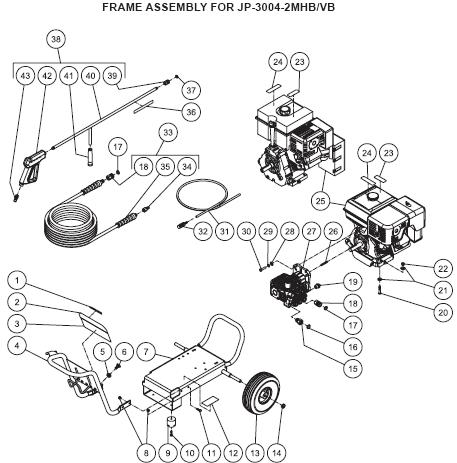 JP-3004-2MHB Pressure Washer breakdowns Replacement Parts